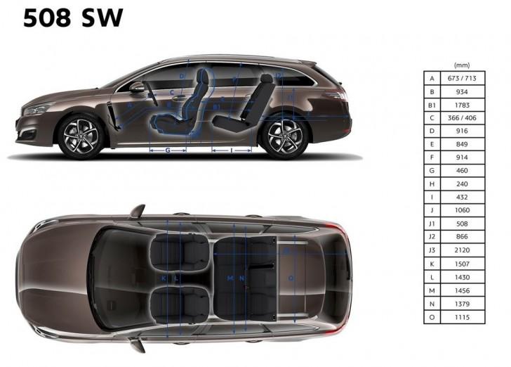 Peugeot 508 SW 2015 09