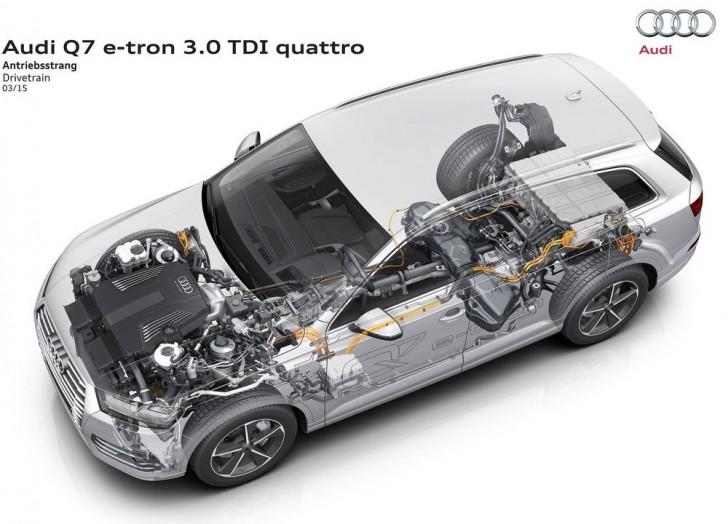 Audi Q7 e-tron 3.0 TDI quattro 2017 09