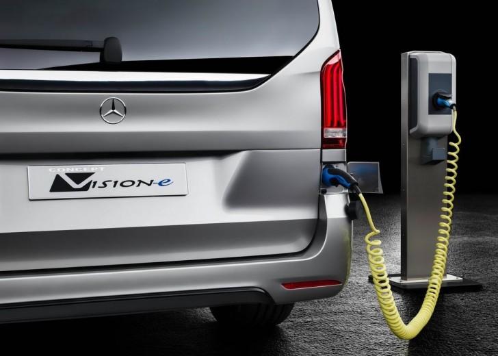 Mercedes-Benz Vision e Concept 2015 05