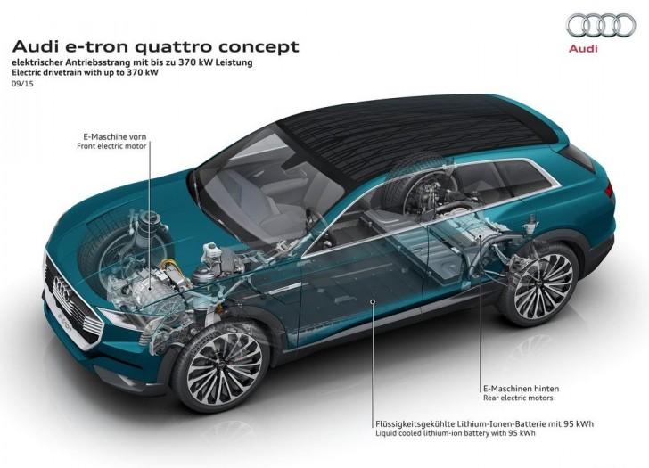 Audi e-tron quattro Concept 2015 13