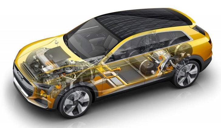 Audi h-tron quattro Concept 2016 08