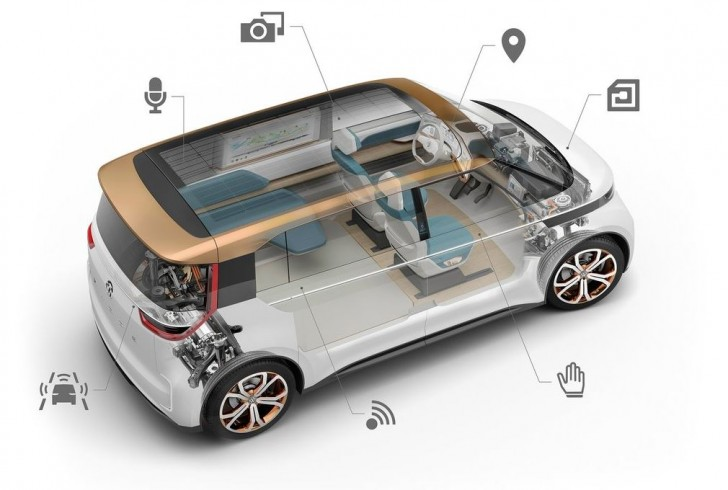 Volkswagen Budd-e Concept 13