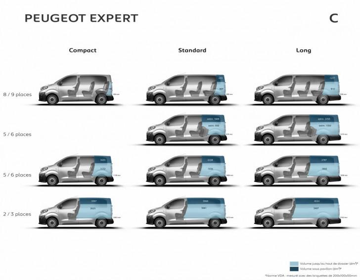 2016-PeugeotExpert-44