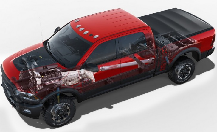 2017-Ram-Power-Wagon-147-876x535